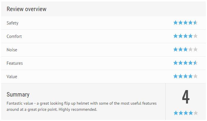 caberg tourmax star ratings