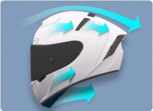 Shoei-X-spirit-III-Aerodynamics
