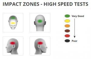 LS2 Rapid 8_5 MS SHARP impact test result