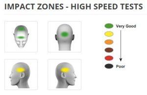 HJC C70 8_5 MS SHARP impact test result